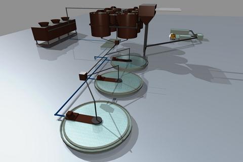 Технохимический контроль и учет производства - Технология